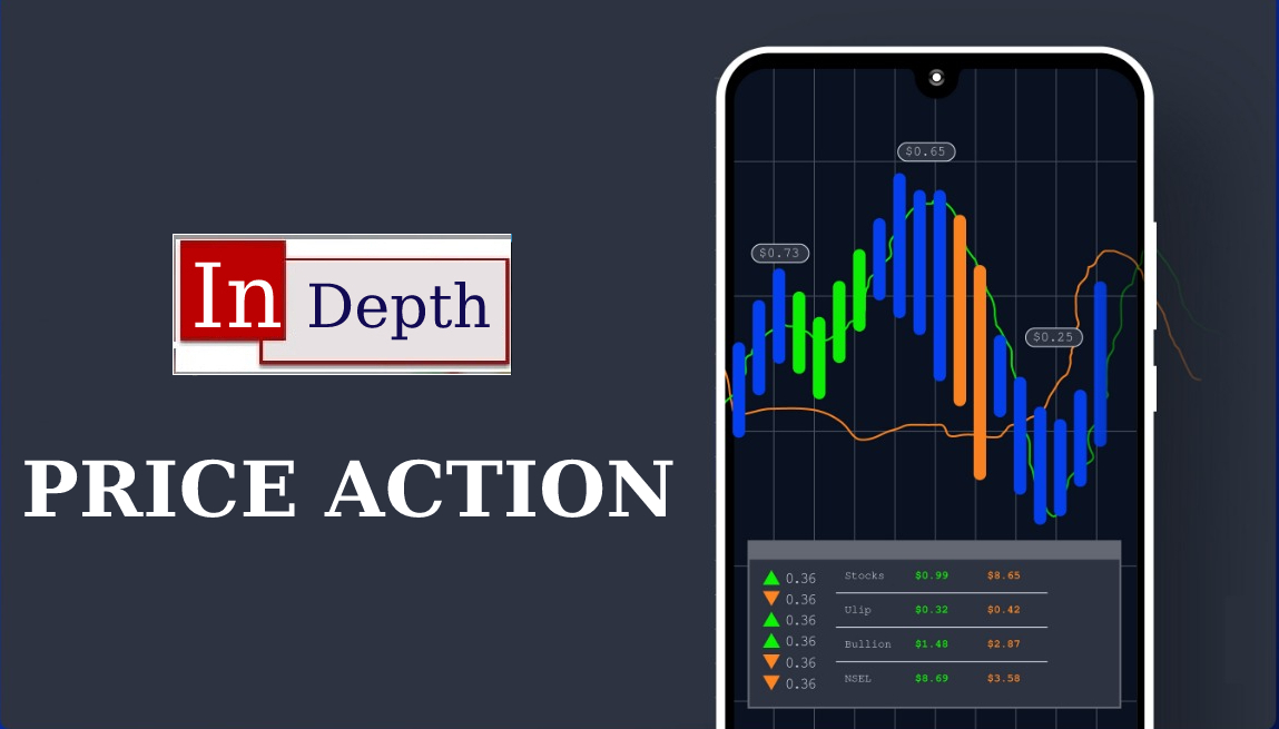 In-depth price action trading techniques